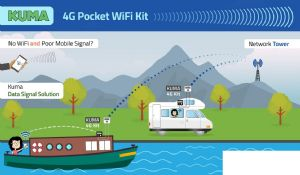 KUMA 4G POCKET WIFI KIT